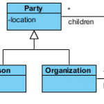 Example Class Diagram vs Object Diagram