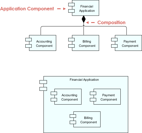 Composition relationship visual paradigm community circle open diagram in visual paradigm publicscrutiny Image collections