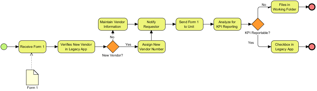Vendor Management System