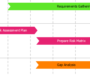 Implementation Plan Diagrams