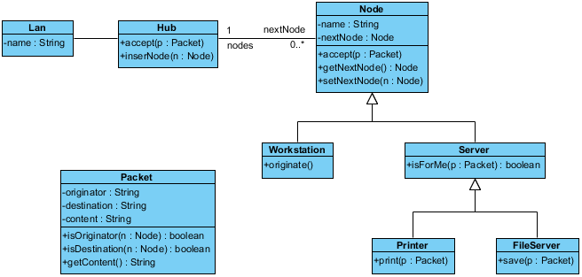 uml diagrams for content based image retrieval system project A user-oriented image retrieval system based on interactive genetic algorithm 62 uml diagrams content-based image retrieval.