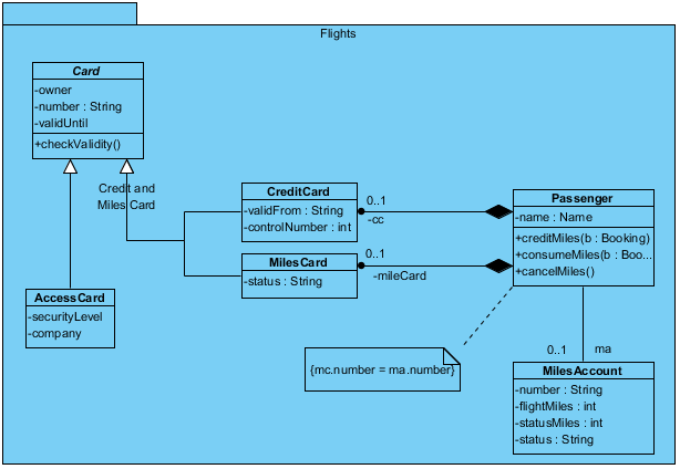 Class Diagram, UML Diagrams Example: Class in a Package ...