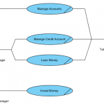 Business Use Case Diagram Example