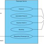 Passenger Service