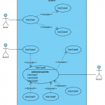 Use Case Diagram Template