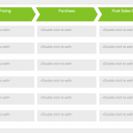 General Sales Lifecycle Template 3