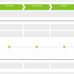 Basic Customer Journey Map Template