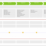 General Sales Lifecycle Template 2