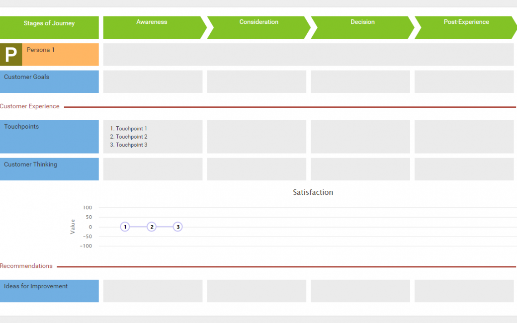 Standard Customer Journey Map Template