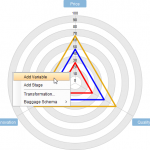 Competitive Analysis with Radar Chart