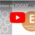 Learning TOGAF ADM in 60 Mins