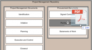 Project Charter: Project Management Repository