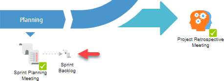 Open artifact shortcut