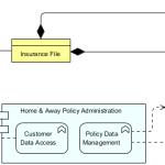Baseline Data Architecture