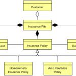 Conceptual Data Architecture